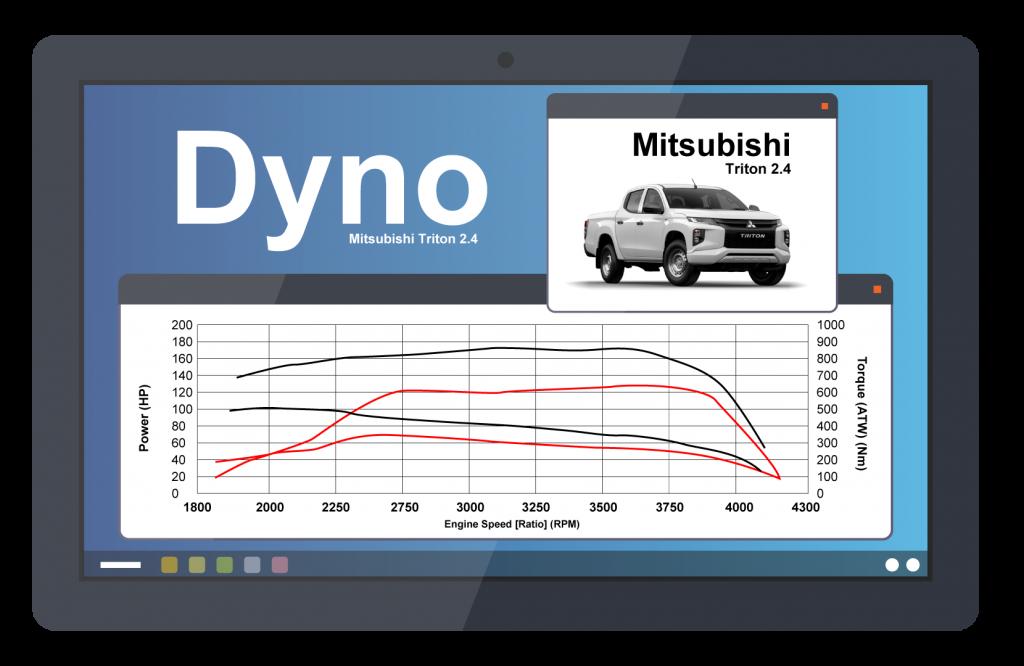 Mitsubishi-Triton-2.4-Dyno-Graphic